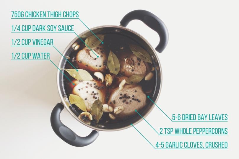 Chicken Adobo Ingredients