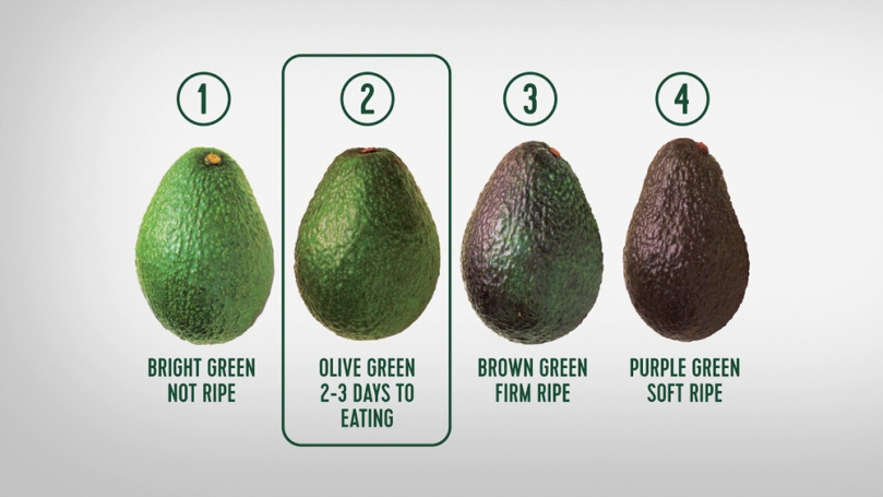 How to Differentiate the Ripeness of an Avocado